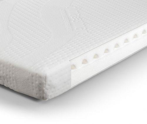 Julian Bowen Clima Smart Foam Cotbed Mattress